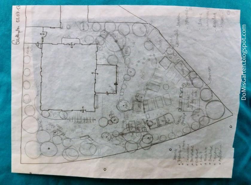 Gartenplan auf Butterbrotpapier